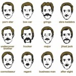 Happy Mustache Month!